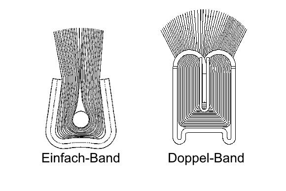 Streifenbuersten Wöhler-TB