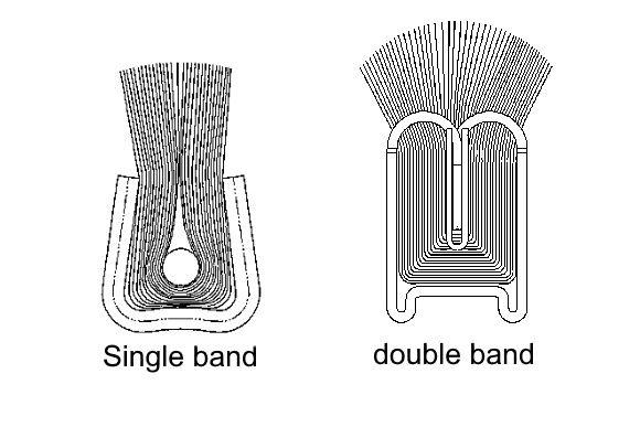 types of strip brushes Woehler