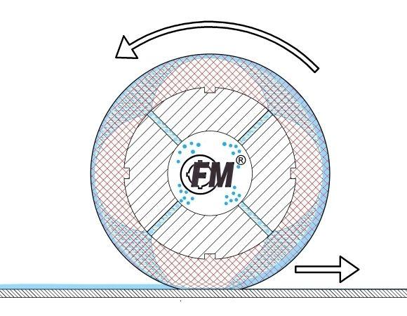 FM-Vacuum roll
